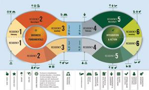 EA2_Brochure_infographic1