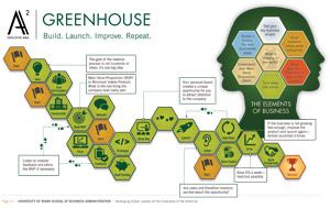 EA2_Brochure_infographic2