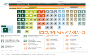 EA2_Brochure_infographic3