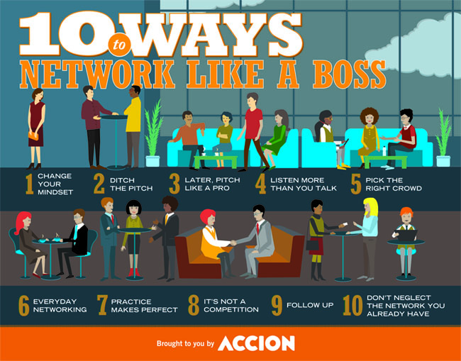 Accion_Networking_Infographic